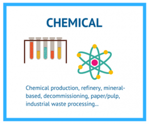 Chemical project leads for equipment suppliers
