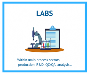 Project leads for laboratories equipment suppliers and cleanroom manufacturers. Labs project leads available in MyProtel