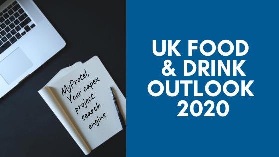 Britischen Lebensmittel- und Getränkesektor 2020