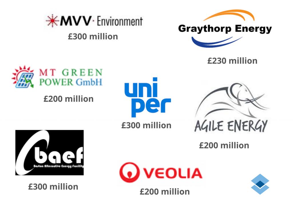 Aussichten für den britischen Energiesektor – 2020